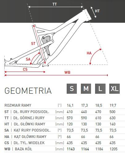 KROSS_Moon_Geometria